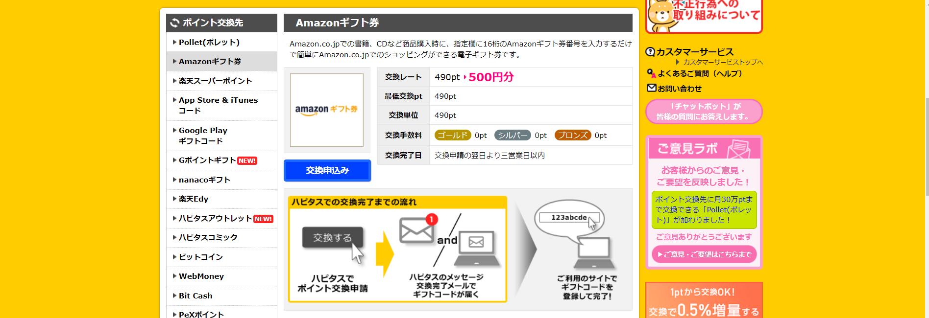 amazonの買い物